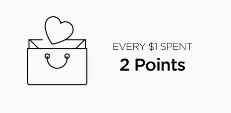 Every-spent-$1